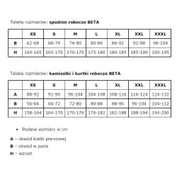 BETA KOMBINEZON ROBOCZY EASY  T/C 260g SZARY 7905E – ROZMIAR S